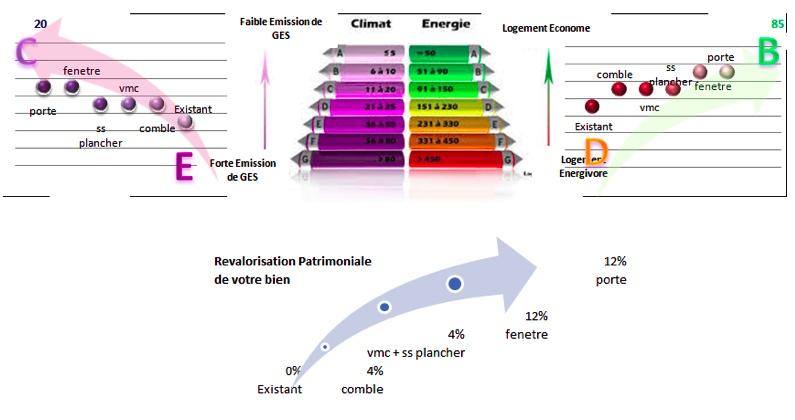 Bilan-energetique